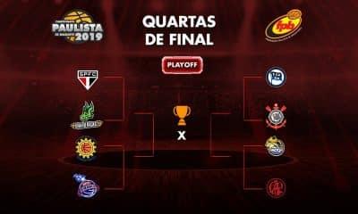 Playoff do Paulista de basquete masculino