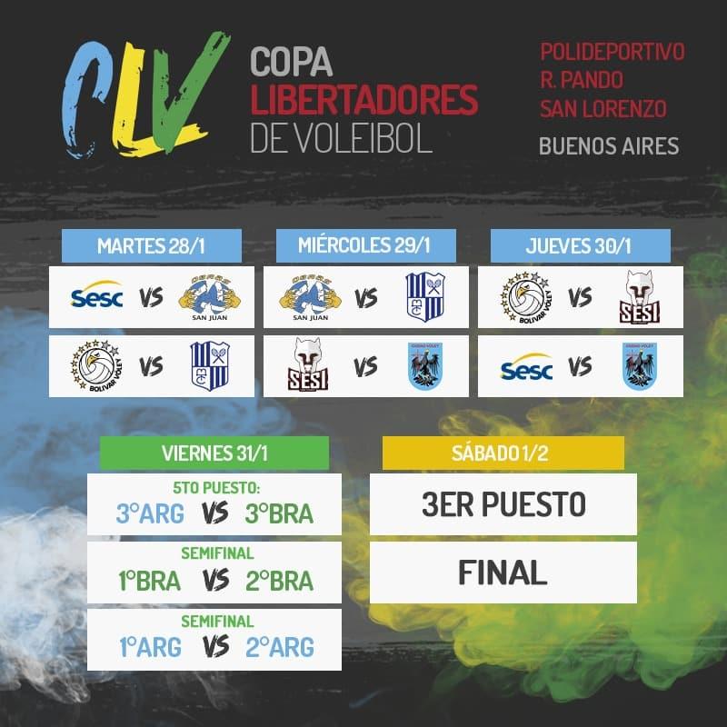 Tabela da Libertadores de vôlei masculino 2020
