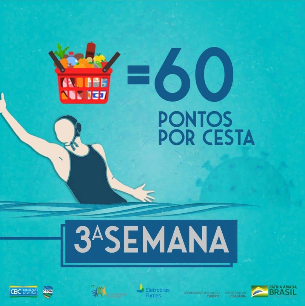 Campanha de arrecadação da Polo Aquático Brasil