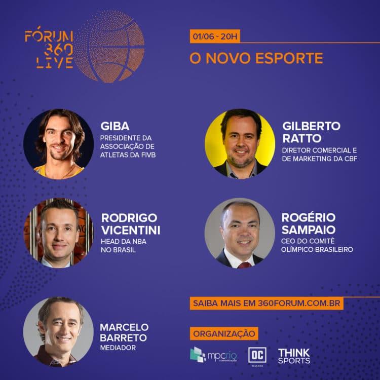 Painel 'Novo Esporte', do 'Fórum 360 Live' na pós-pandemia