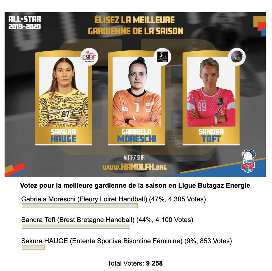 Bruna de Paula, jogadora do Fleury Loiret, foi eleita como a melhor da temporada (MVP) e melhor armadora esquerda da Liga Francesa de handebol feminino