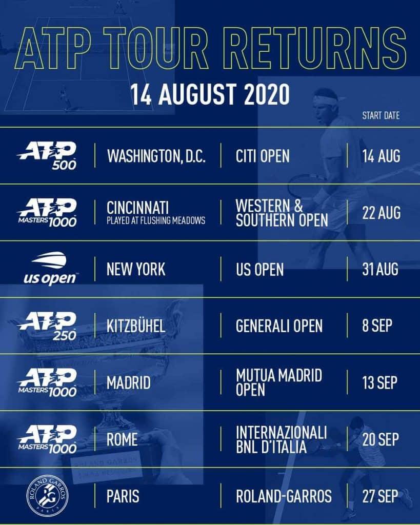 Circuito de tênis e Roland Garros