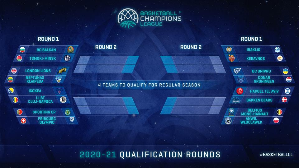 Liga dos Campeões Fase qualificatória