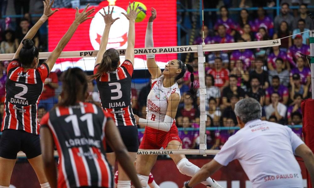 Vôlei Campeonato Paulista Coronavírus