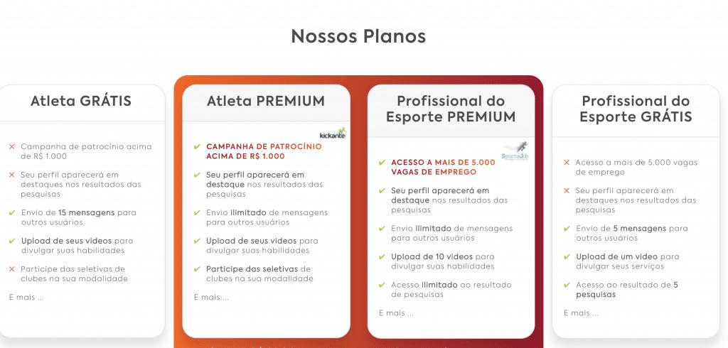 Plataforma conhecida como 'Linkedin dos esportes', a Atletas Now ajuda atletas amadores e profissionais com a captação de patrocínio - José Pedro Mello