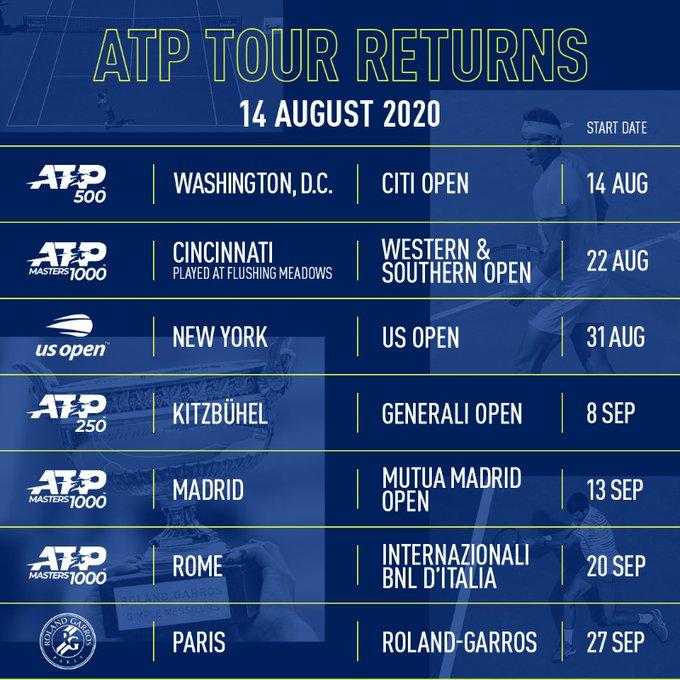 ATP - Ranking ATP - Coronavírus