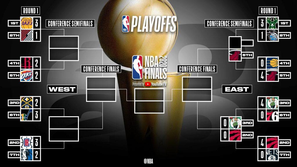 Playoffs NBA volta