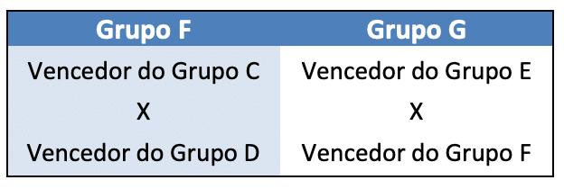 tabela do campeonato brasileiro sub-20 de futebol masculino 2020 - semifinal