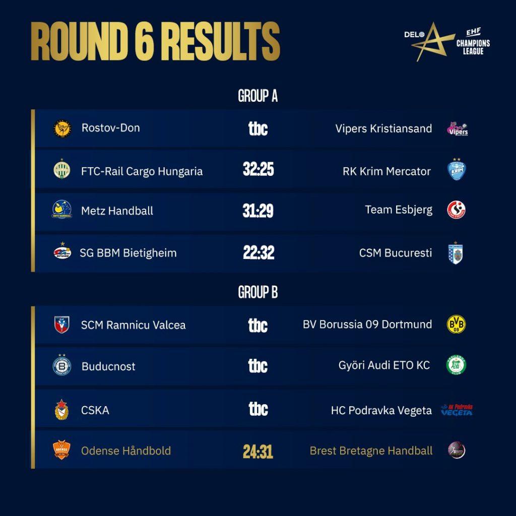 Jéssica Quintino e Odense perdem invencibilidade na Champions League