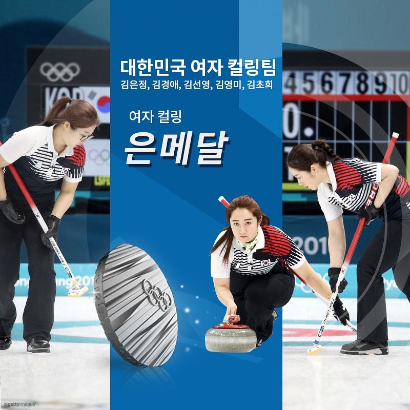 A Federação Coreana de Curling (KCF) sancionou o ex-vice-presidente e dois treinadores da equipe de curling da Coreia do Sul nos Jogos de Pyeongchang-2018,