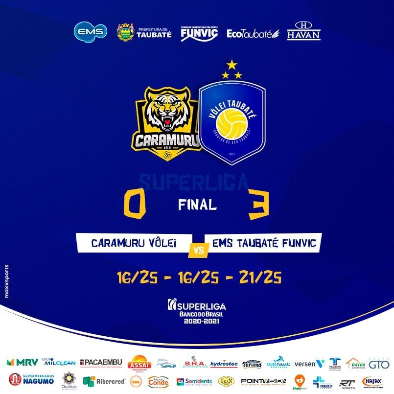 Pela 9ª rodada da Superliga masculina, o EMS Taubaté Funvic venceu o Caramuru Vôlei por 3 sets a 0 e permaneceu na liderança do torneio sem perder sets