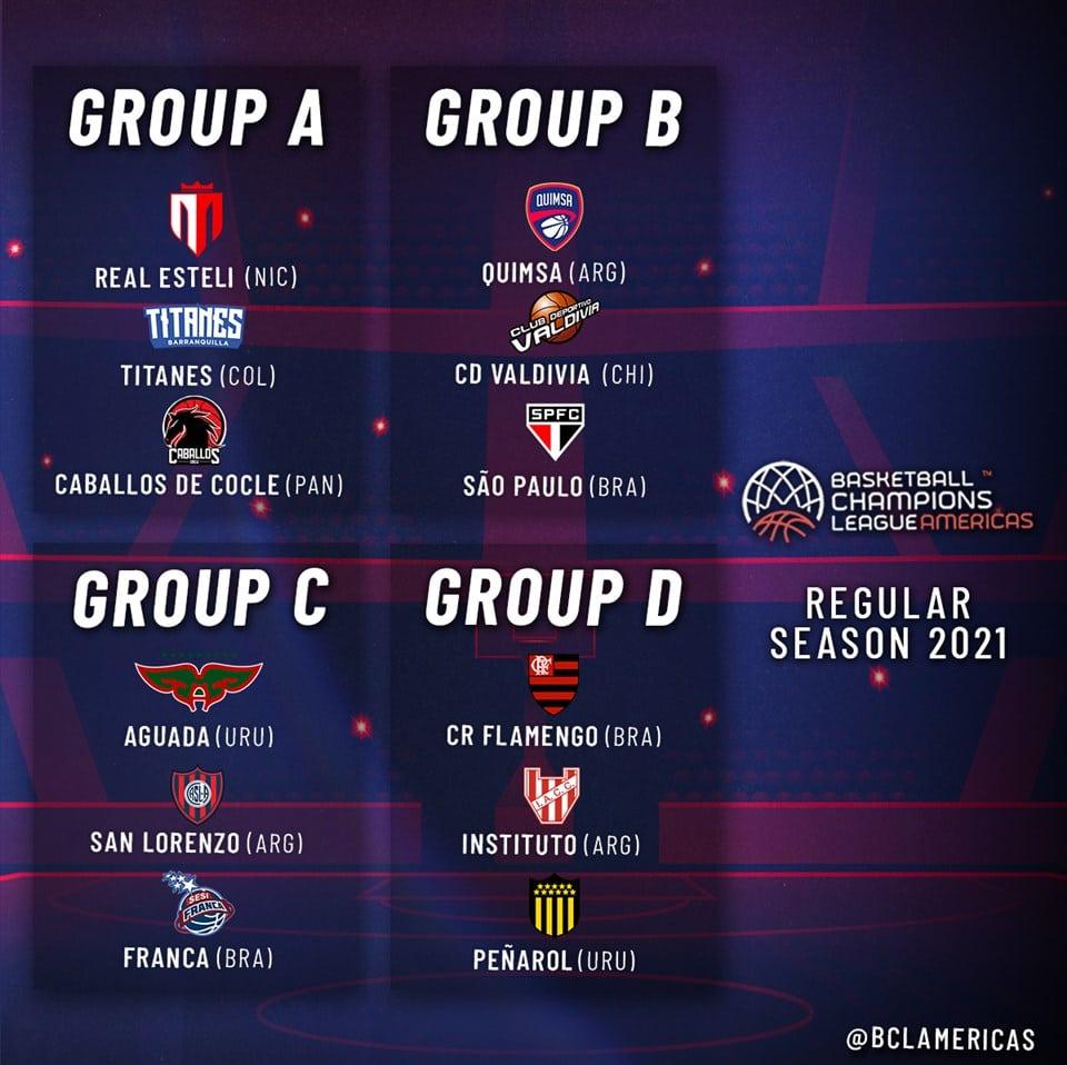 grupos da champions league américas de basquete masculino