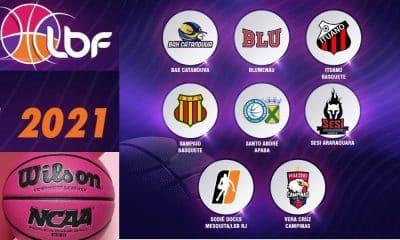Tabela da Liga de basquete feminino - LBF - 2021