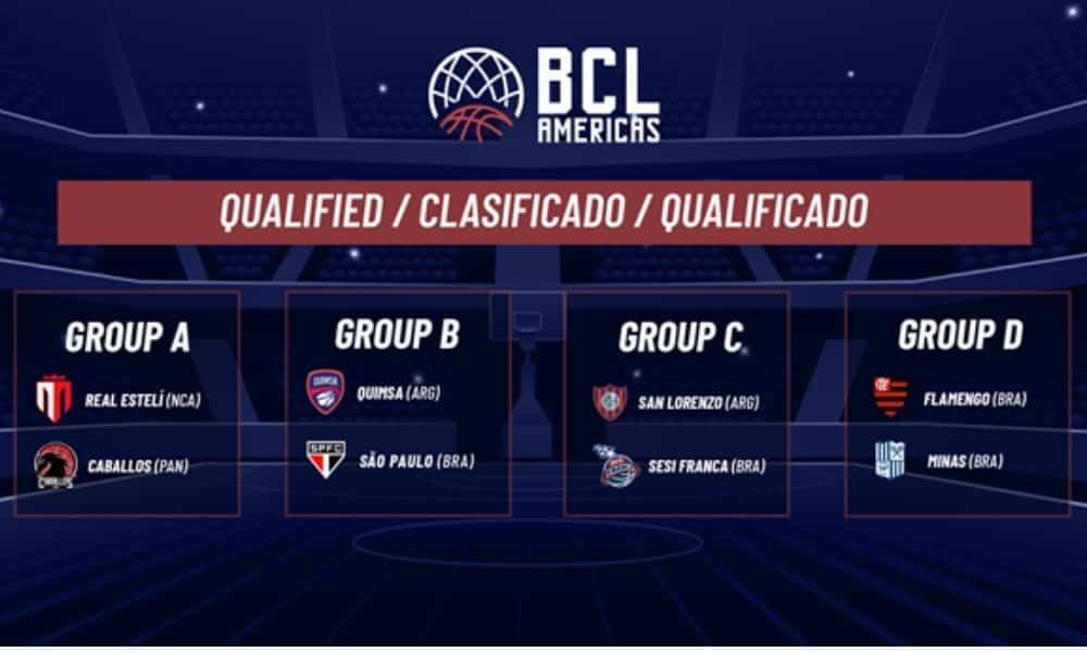 oito classificados para a fase final da champions league américas de basquete