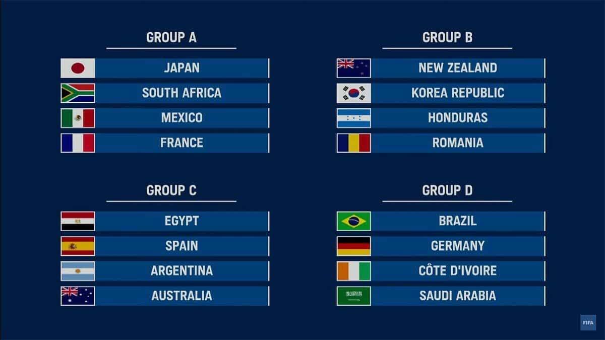 Brasil Sorteio futebol Jogos Olímpicos Tóquio 2020 grupos