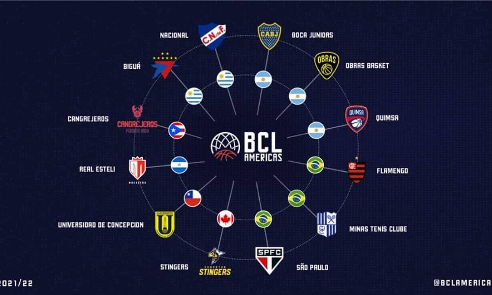 Champions League das Américas de basquete