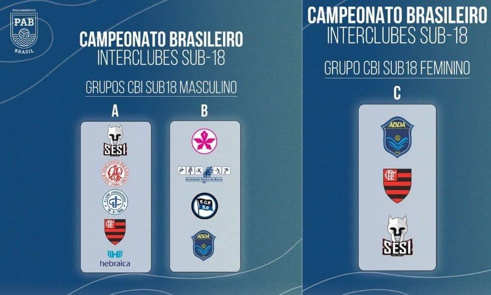 Tabela do Campeonato Brasileiro Sub-18 de polo aquático